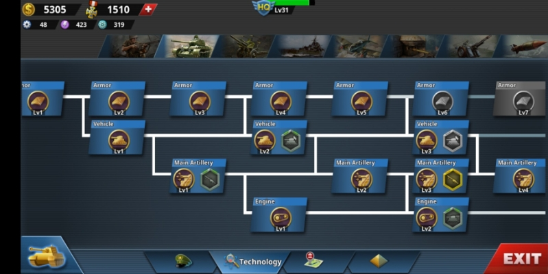 World Conqueror IV technology tree