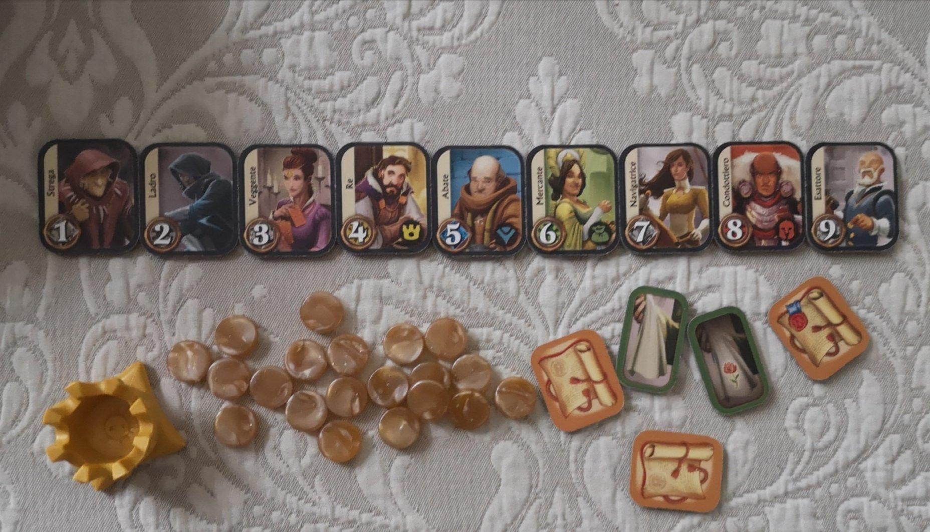 Personaggi e componenti di gioco citadels